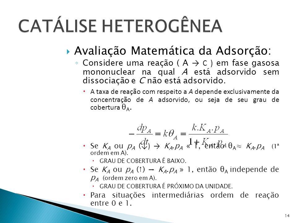 Avaliação Matemática da Adsorção: Considere uma reação ( A C ) em fase gasosa mononuclear na qual A está adsorvido sem dissociação e C não está adsorvido.