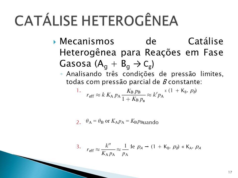 Mecanismos de Catálise Heterogênea para Reações em Fase Gasosa (A g + B g C g ) Analisando três condições de pressão limites, todas com pressão parcial de B constante: 1.Baixos valores de p A K A.