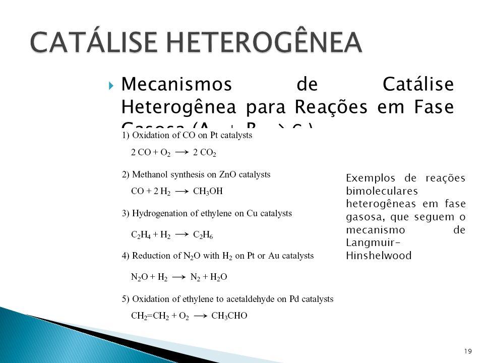 Mecanismos de Catálise Heterogênea para Reações em Fase Gasosa (A g + B g C g ) 19 Exemplos de reações bimoleculares heterogêneas em fase gasosa, que seguem o mecanismo de Langmuir- Hinshelwood