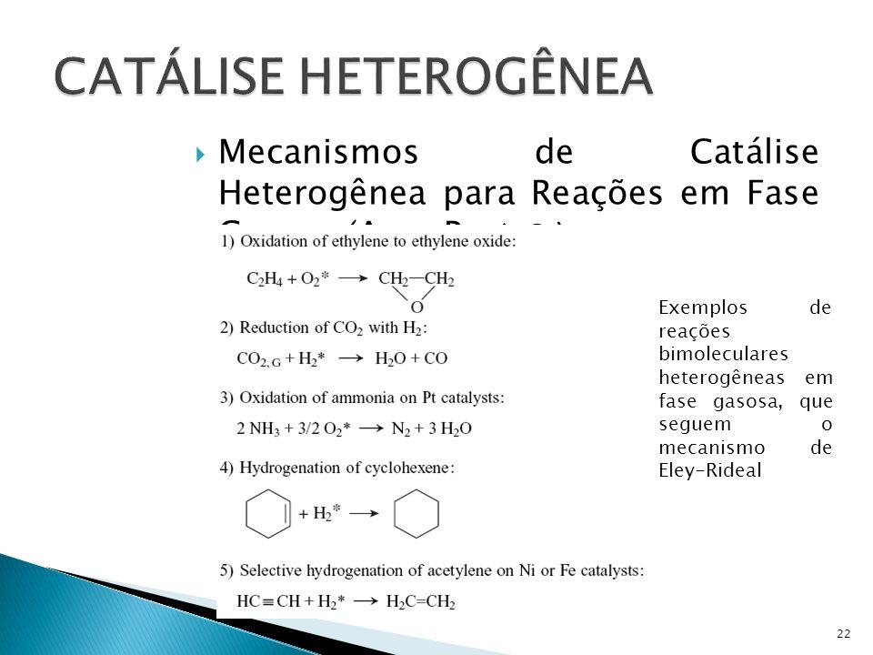Mecanismos de Catálise Heterogênea para Reações em Fase Gasosa (A g + B g C g ) 22 Exemplos de reações bimoleculares heterogêneas em fase gasosa, que seguem o mecanismo de Eley-Rideal