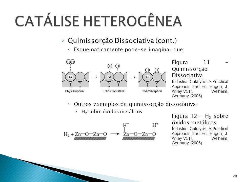 Quimissorção Dissociativa (cont.) Esquematicamente pode-se imaginar que: Outros exemplos de quimissorção dissociativa: H 2 sobre óxidos metálicos 28 Figura 11 – Quimissorção Dissociativa Industrial Catalysis.