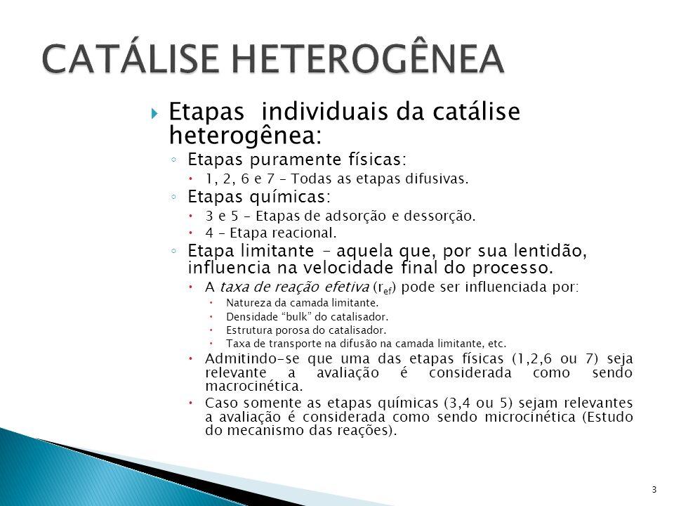 Etapas individuais da catálise heterogênea: Etapas puramente físicas: 1, 2, 6 e 7 – Todas as etapas difusivas.