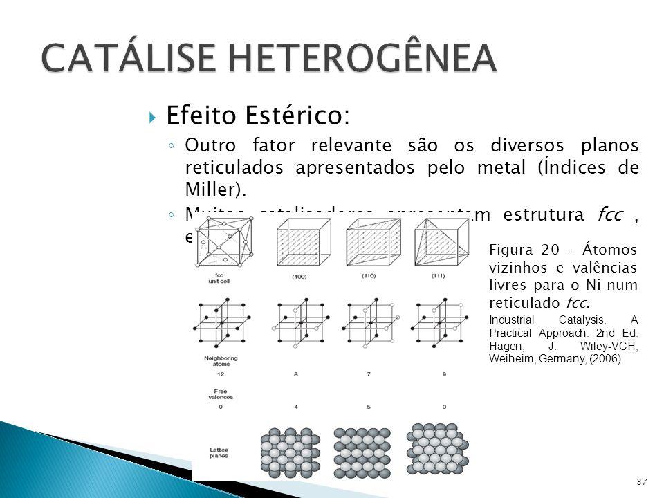 Efeito Estérico: Outro fator relevante são os diversos planos reticulados apresentados pelo metal (Índices de Miller).