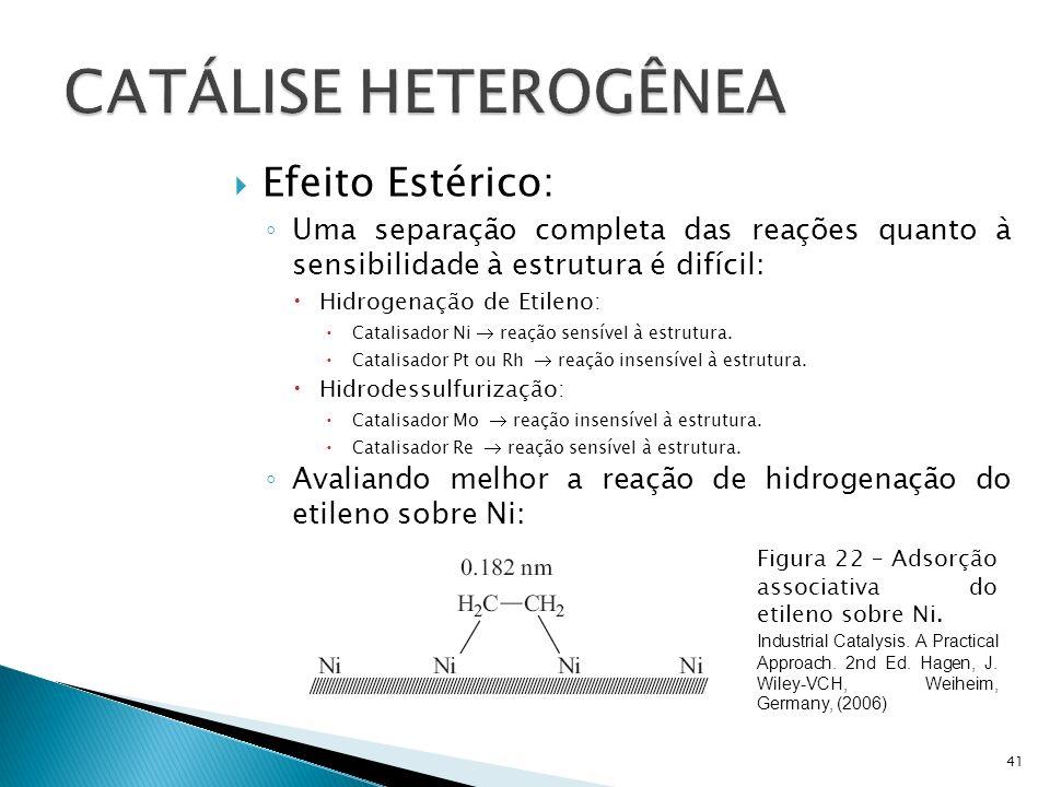 Efeito Estérico: Uma separação completa das reações quanto à sensibilidade à estrutura é difícil: Hidrogenação de Etileno: Catalisador Ni reação sensível à estrutura.