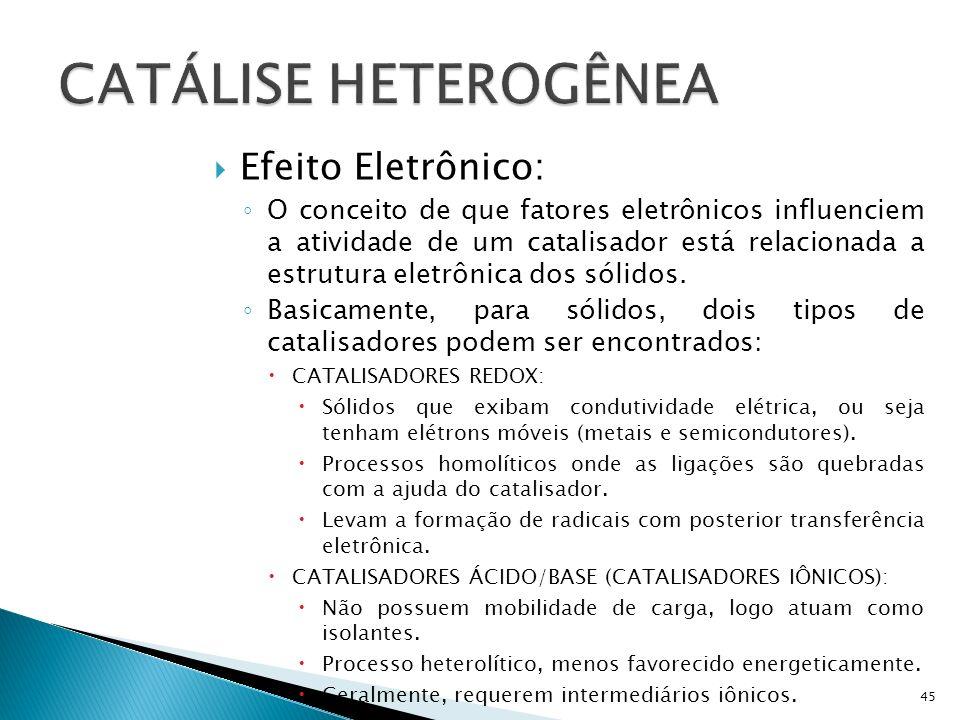 Efeito Eletrônico: O conceito de que fatores eletrônicos influenciem a atividade de um catalisador está relacionada a estrutura eletrônica dos sólidos.
