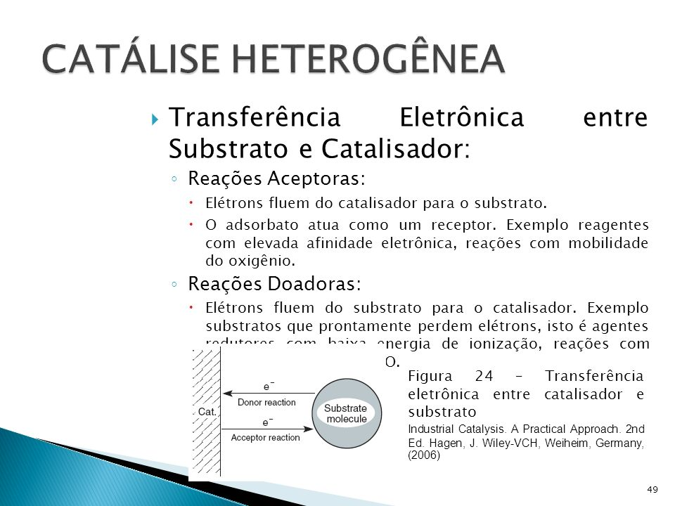 Transferência Eletrônica entre Substrato e Catalisador: Reações Aceptoras: Elétrons fluem do catalisador para o substrato.