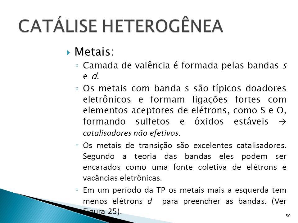 Metais: Camada de valência é formada pelas bandas s e d.