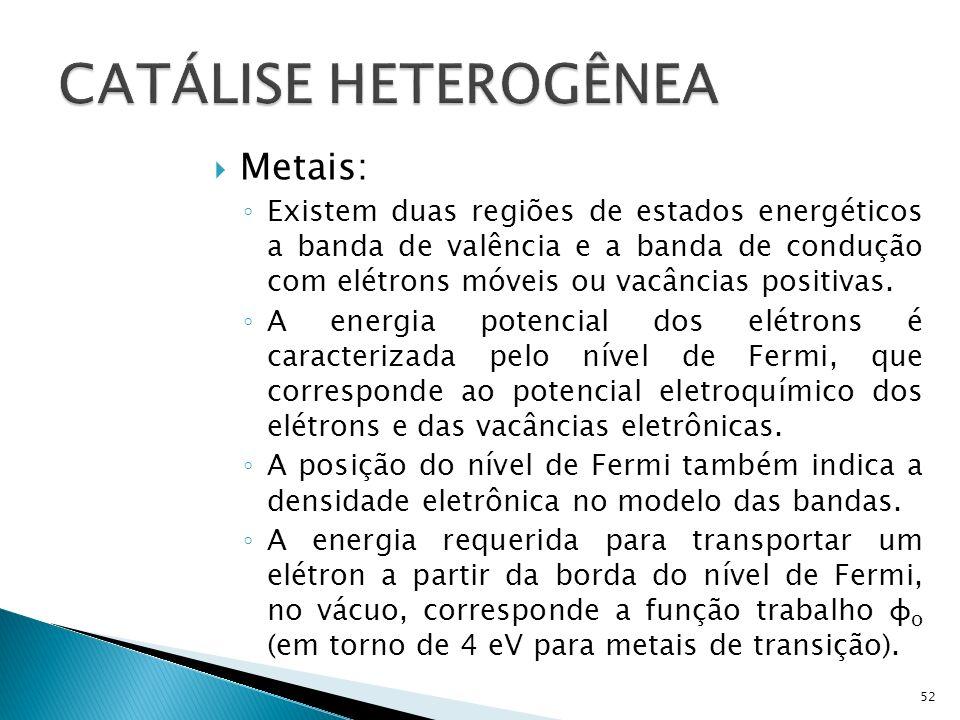 Metais: Existem duas regiões de estados energéticos a banda de valência e a banda de condução com elétrons móveis ou vacâncias positivas.