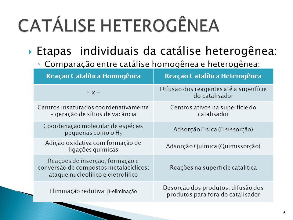 Etapas individuais da catálise heterogênea: Comparação entre catálise homogênea e heterogênea: 6 Reação Catalítica HomogêneaReação Catalítica Heterogênea - x - Difusão dos reagentes até a superfície do catalisador Centros insaturados coordenativamente – geração de sítios de vacância Centros ativos na superfície do catalisador Coordenação molecular de espécies pequenas como o H 2 Adsorção Física (Fisissorção) Adição oxidativa com formação de ligações químicas Adsorção Química (Quimissorção) Reações de inserção; formação e conversão de compostos metalacíclicos; ataque nucleofílico e eletrofílico Reações na superfície catalítica Eliminação redutiva; β-eliminação Desorção dos produtos; difusão dos produtos para fora do catalisador