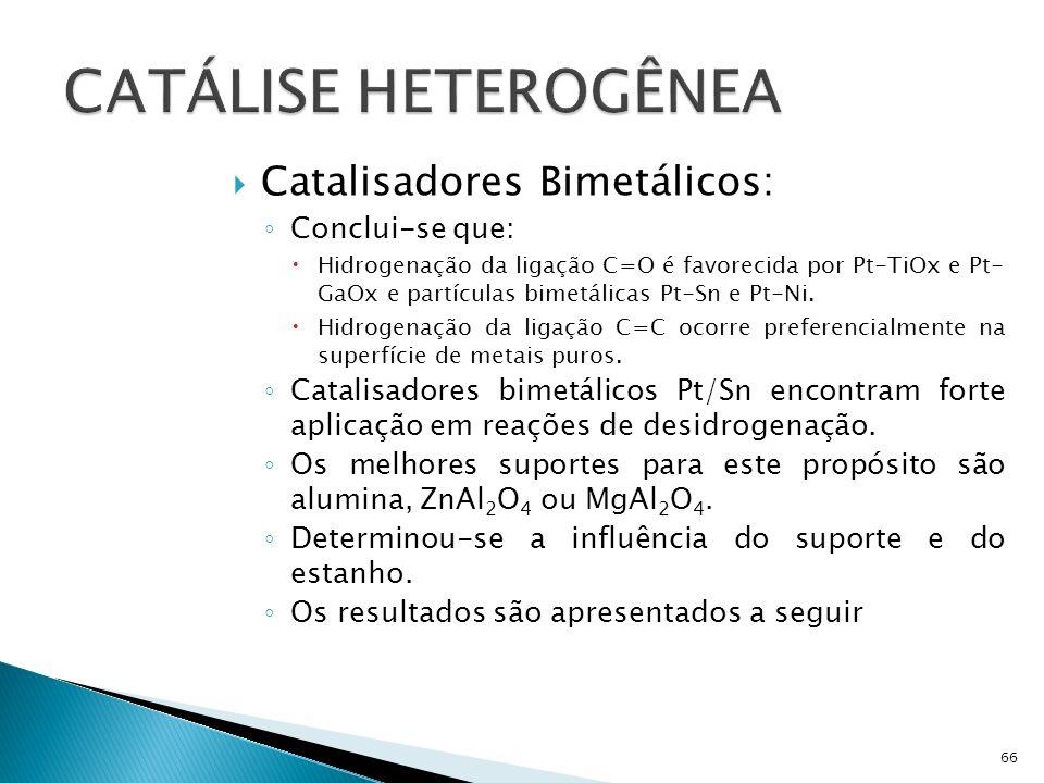 Catalisadores Bimetálicos: Conclui-se que: Hidrogenação da ligação C=O é favorecida por Pt-TiOx e Pt- GaOx e partículas bimetálicas Pt-Sn e Pt-Ni.