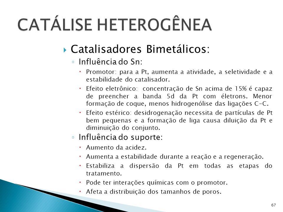 Catalisadores Bimetálicos: Influência do Sn: Promotor: para a Pt, aumenta a atividade, a seletividade e a estabilidade do catalisador.