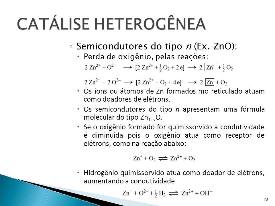 Semicondutores do tipo n (Ex.