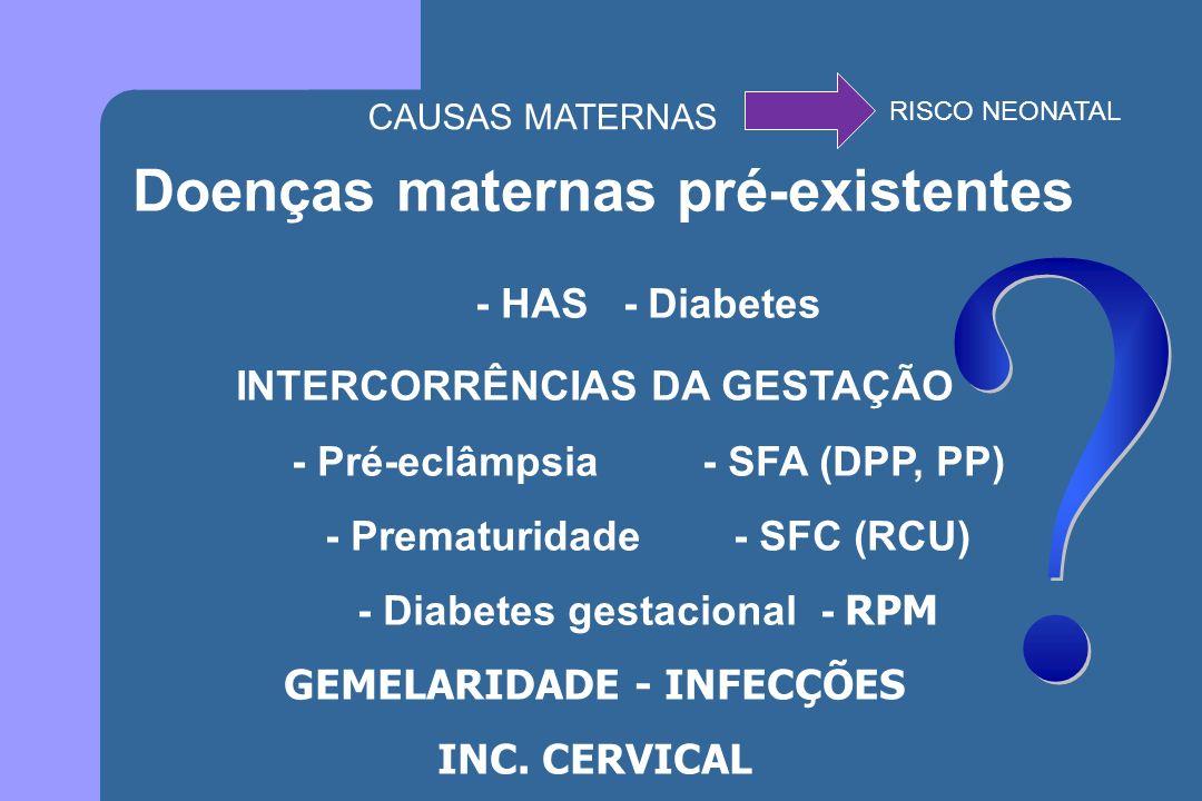 Doenças maternas pré-existentes - HAS - Diabetes INTERCORRÊNCIAS DA GESTAÇÃO - Pré-eclâmpsia - SFA (DPP, PP) - Prematuridade - SFC (RCU) - Diabetes ge