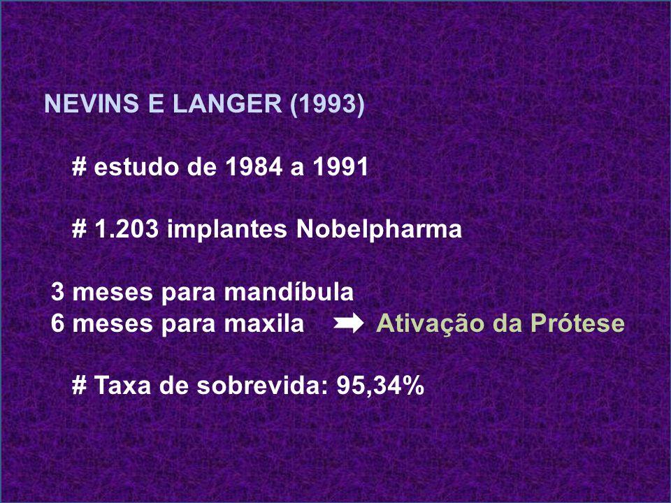 NEVINS E LANGER (1993) # estudo de 1984 a 1991 # 1.203 implantes Nobelpharma 3 meses para mandíbula 6 meses para maxila Ativação da Prótese # Taxa de