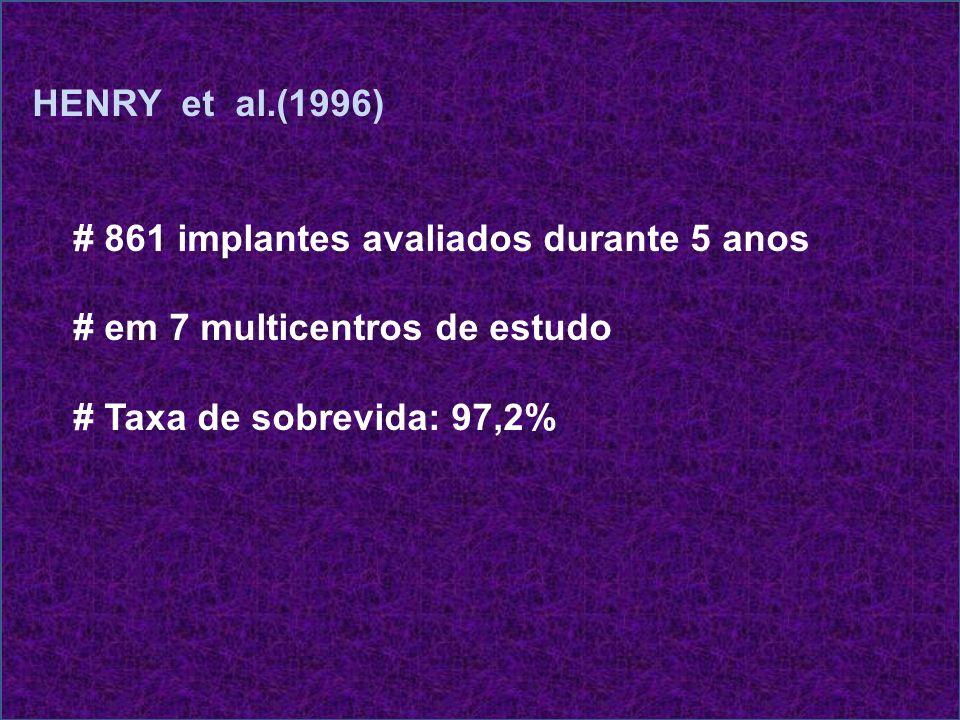 HENRY et al.(1996) # 861 implantes avaliados durante 5 anos # em 7 multicentros de estudo # Taxa de sobrevida: 97,2%