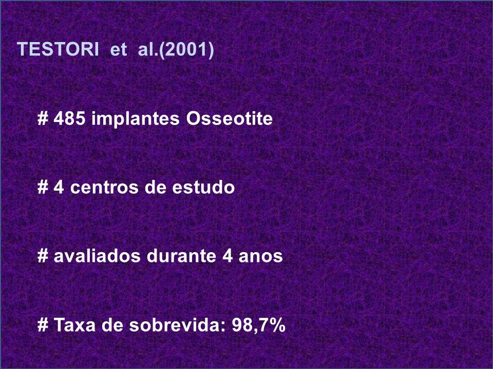 TESTORI et al.(2001) # 485 implantes Osseotite # 4 centros de estudo # avaliados durante 4 anos # Taxa de sobrevida: 98,7%