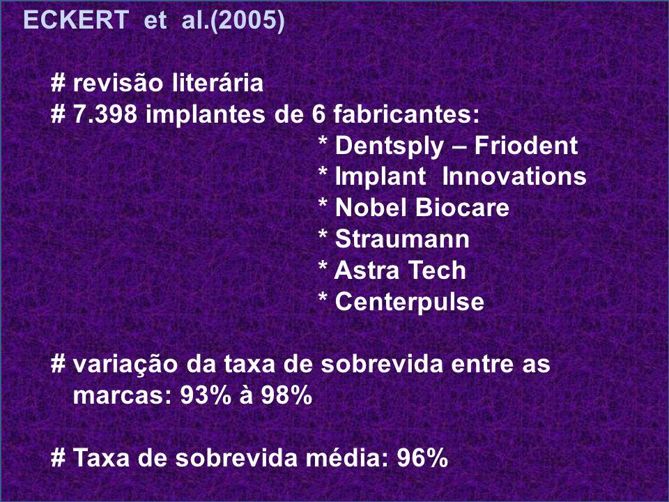 ECKERT et al.(2005) # revisão literária # 7.398 implantes de 6 fabricantes: * Dentsply – Friodent * Implant Innovations * Nobel Biocare * Straumann *