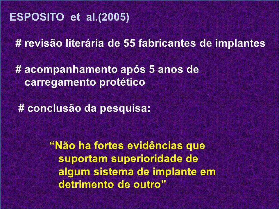 ESPOSITO et al.(2005) # revisão literária de 55 fabricantes de implantes # acompanhamento após 5 anos de carregamento protético # conclusão da pesquis