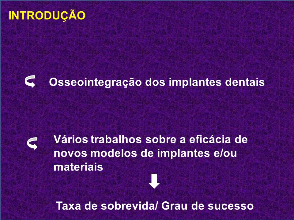 INTRODUÇÃO Osseointegração dos implantes dentais Vários trabalhos sobre a eficácia de novos modelos de implantes e/ou materiais Taxa de sobrevida/ Gra