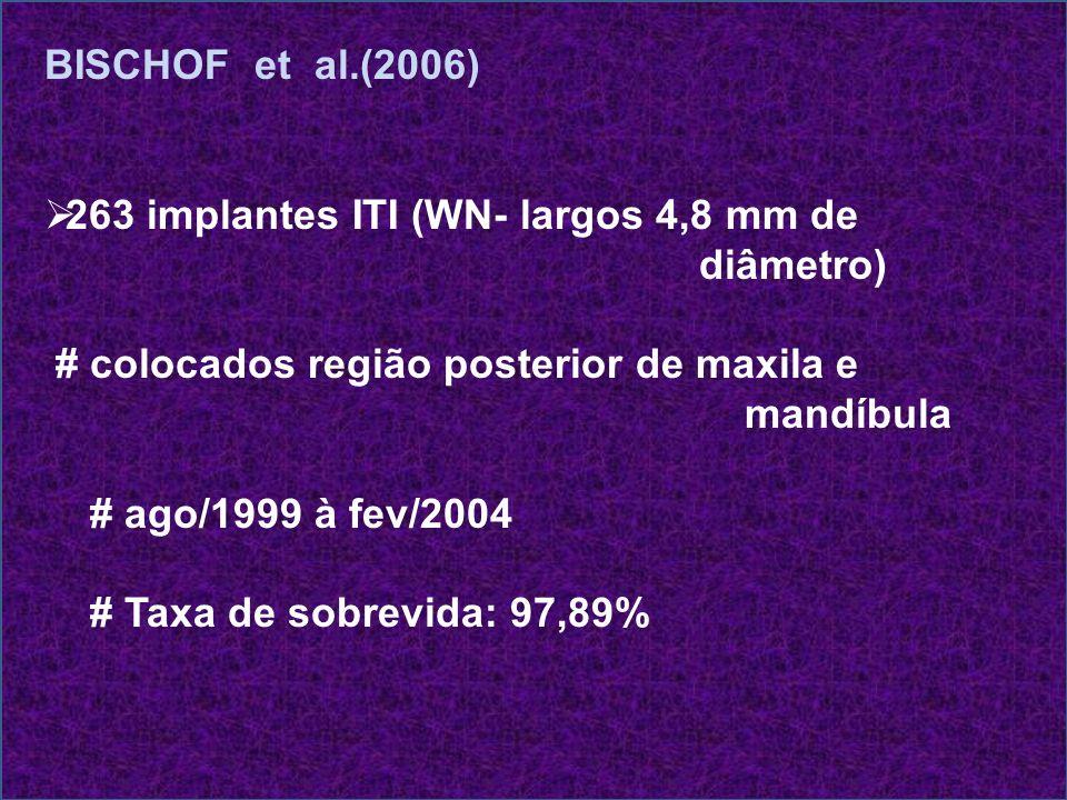 BISCHOF et al.(2006) 263 implantes ITI (WN- largos 4,8 mm de diâmetro) # colocados região posterior de maxila e mandíbula # ago/1999 à fev/2004 # Taxa