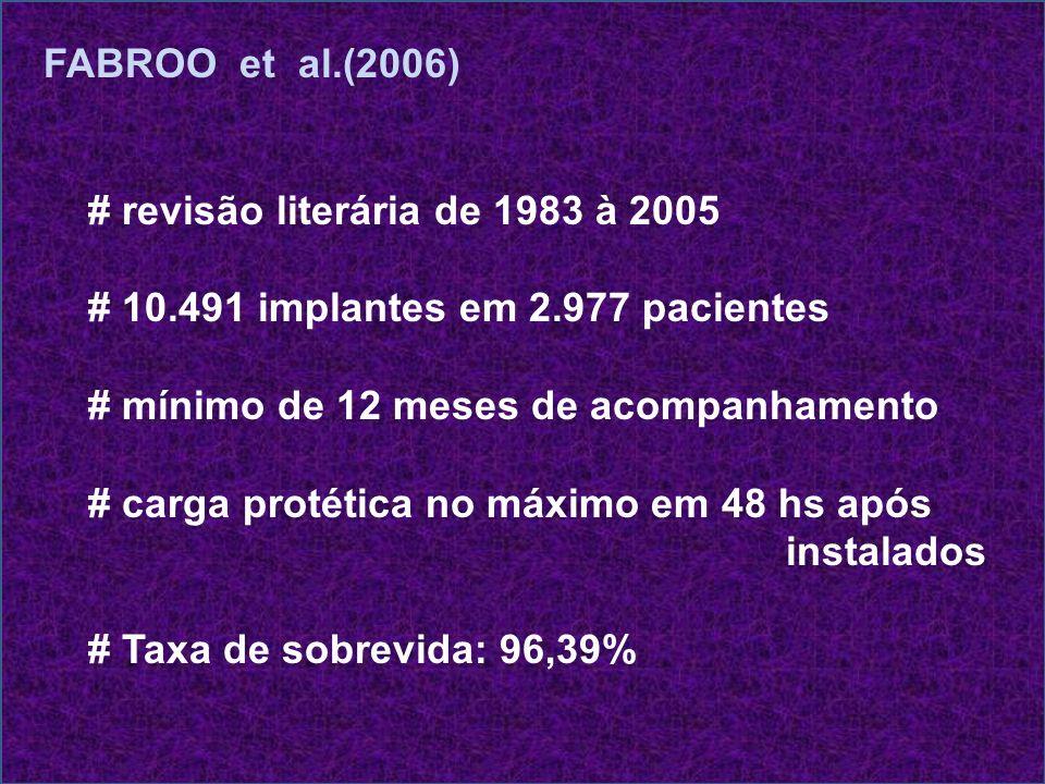 FABROO et al.(2006) # revisão literária de 1983 à 2005 # 10.491 implantes em 2.977 pacientes # mínimo de 12 meses de acompanhamento # carga protética