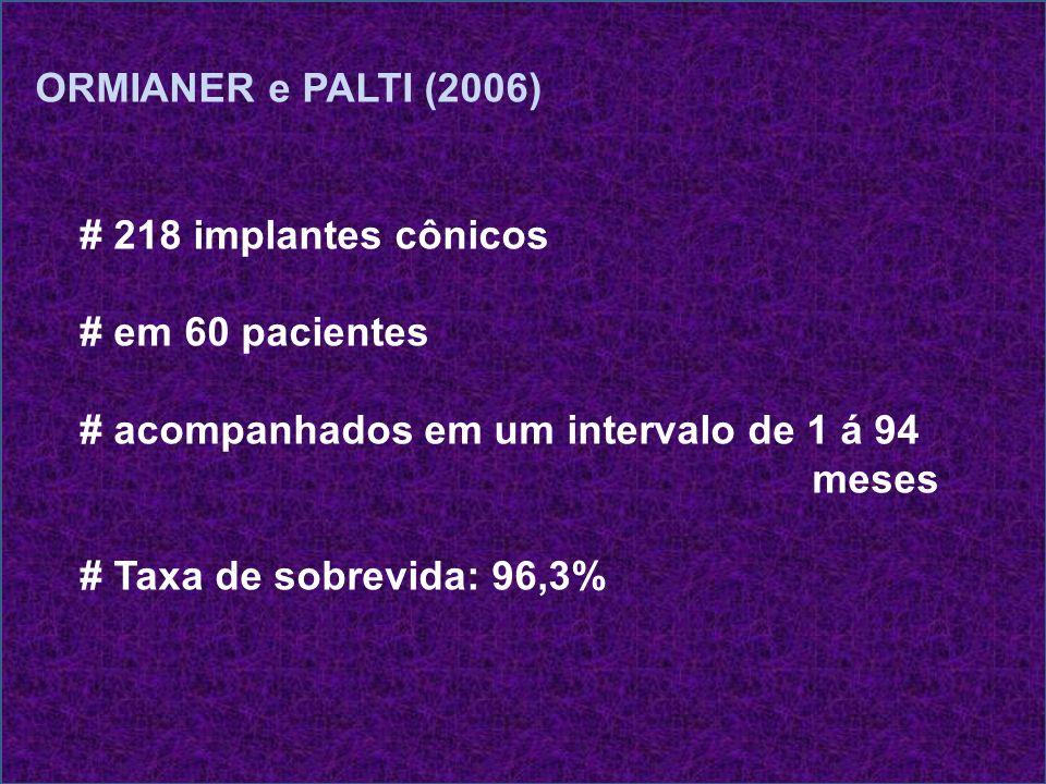 ORMIANER e PALTI (2006) # 218 implantes cônicos # em 60 pacientes # acompanhados em um intervalo de 1 á 94 meses # Taxa de sobrevida: 96,3%