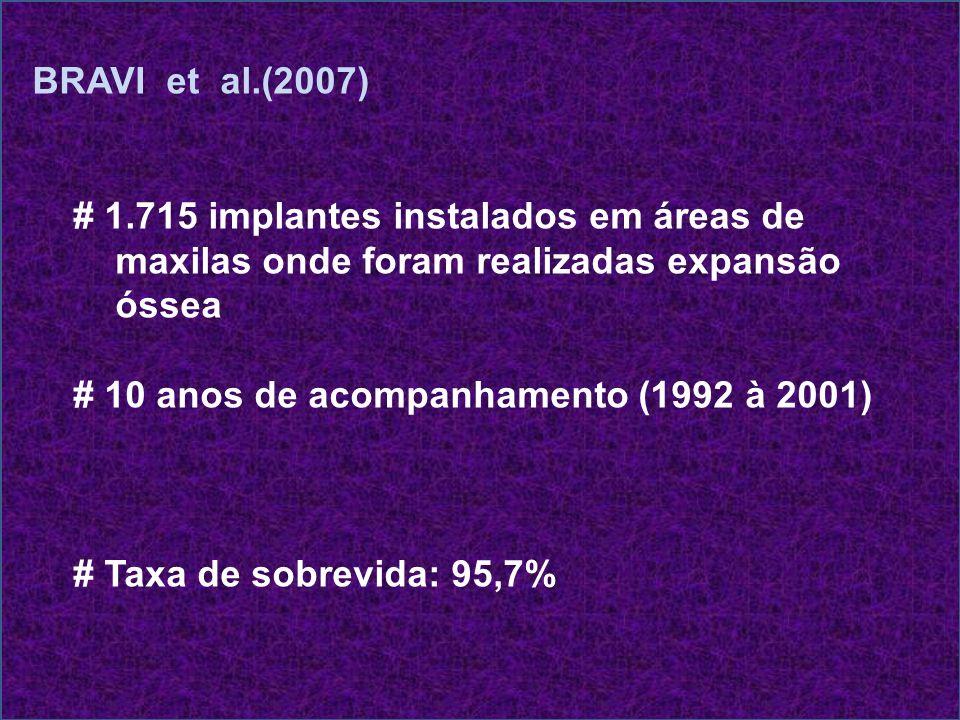 BRAVI et al.(2007) # 1.715 implantes instalados em áreas de maxilas onde foram realizadas expansão óssea # 10 anos de acompanhamento (1992 à 2001) # T