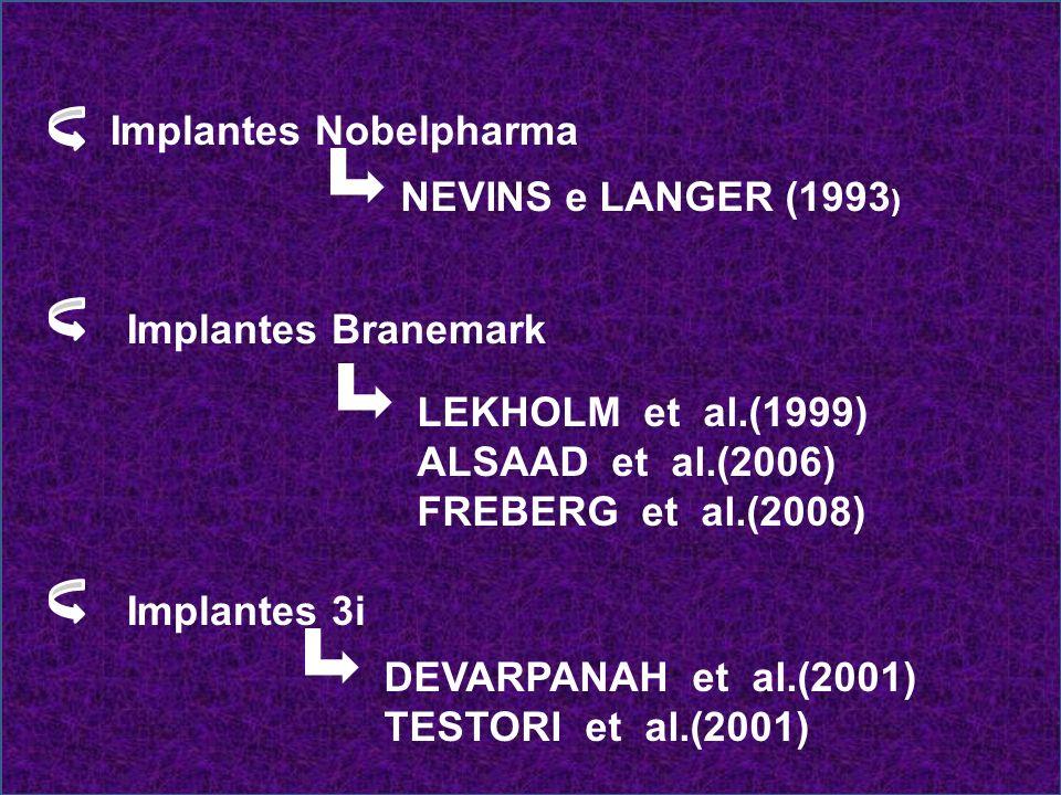 Implantes Nobelpharma NEVINS e LANGER (1993 ) Implantes Branemark LEKHOLM et al.(1999) ALSAAD et al.(2006) FREBERG et al.(2008) Implantes 3i DEVARPANA