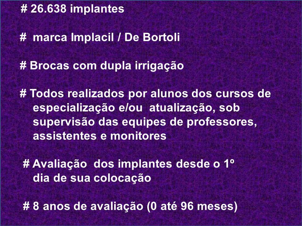 # 26.638 implantes # marca Implacil / De Bortoli # Brocas com dupla irrigação # Todos realizados por alunos dos cursos de especialização e/ou atualiza