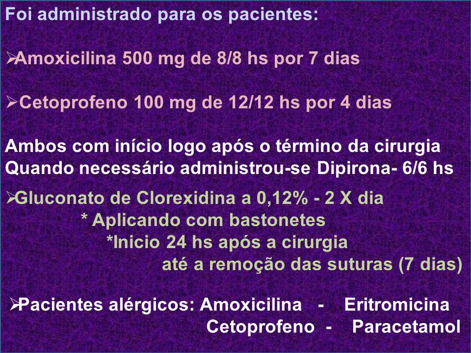 Foi administrado para os pacientes: Amoxicilina 500 mg de 8/8 hs por 7 dias Cetoprofeno 100 mg de 12/12 hs por 4 dias Ambos com início logo após o tér