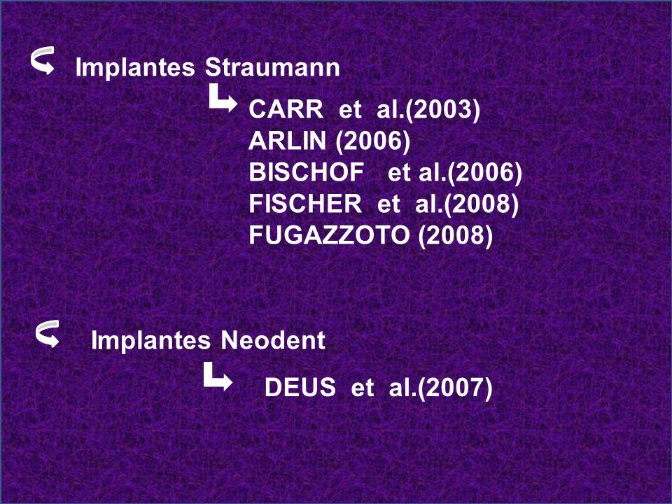 CARR et al.(2003) # 674 implantes Straumann # em 308 pacientes # de out/1993 à mai/2000 # 78 meses de acompanhamento # Taxa de sobrevida: 97%
