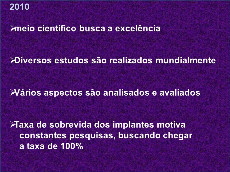 2010 meio cientifico busca a excelência Diversos estudos são realizados mundialmente Vários aspectos são analisados e avaliados Taxa de sobrevida dos