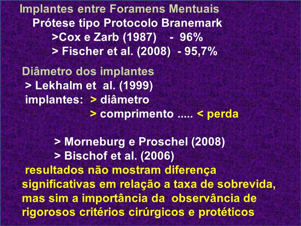 Implantes entre Foramens Mentuais Prótese tipo Protocolo Branemark >Cox e Zarb (1987) - 96% > Fischer et al. (2008) - 95,7% Diâmetro dos implantes > L