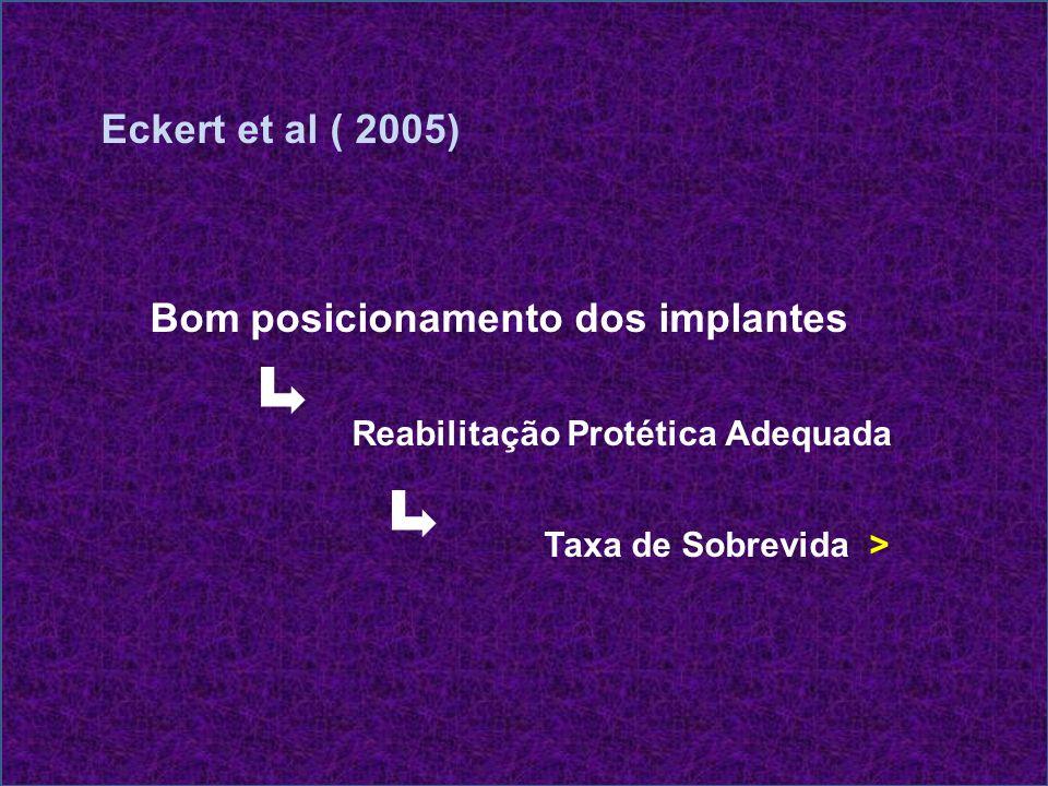 Eckert et al ( 2005) Bom posicionamento dos implantes Reabilitação Protética Adequada Taxa de Sobrevida >