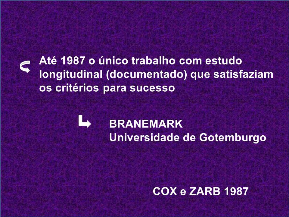 REVISÃO LITERÁRIA COX E ZARB (1987) # estudo longitudinal de 3 anos # 26 pacientes: todos com 6 implantes entre foramens mentuais # Taxa de sobrevida: 96%