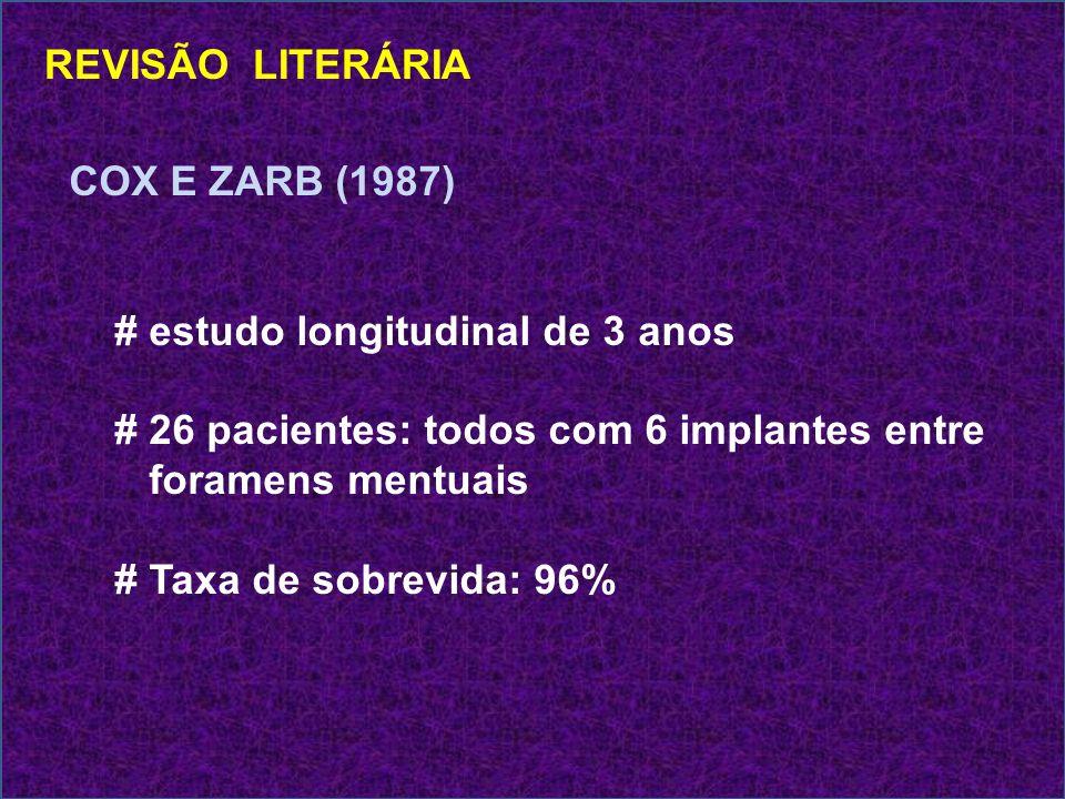 REVISÃO LITERÁRIA COX E ZARB (1987) # estudo longitudinal de 3 anos # 26 pacientes: todos com 6 implantes entre foramens mentuais # Taxa de sobrevida: