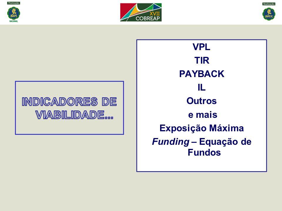 VPL TIR PAYBACK IL Outros e mais Exposição Máxima Funding – Equação de Fundos