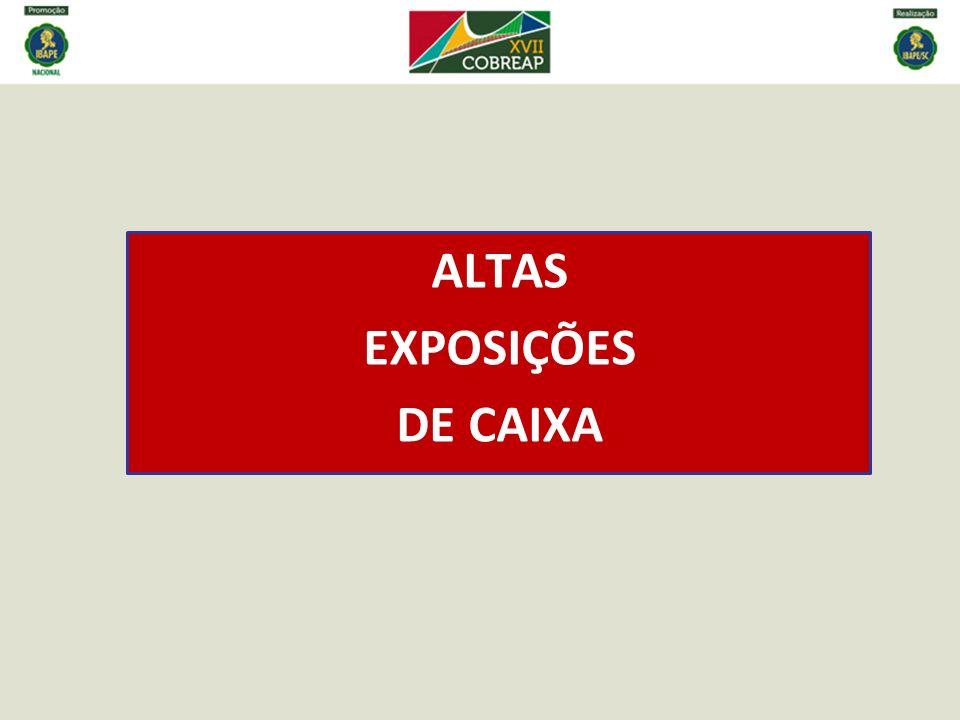ALTAS EXPOSIÇÕES DE CAIXA