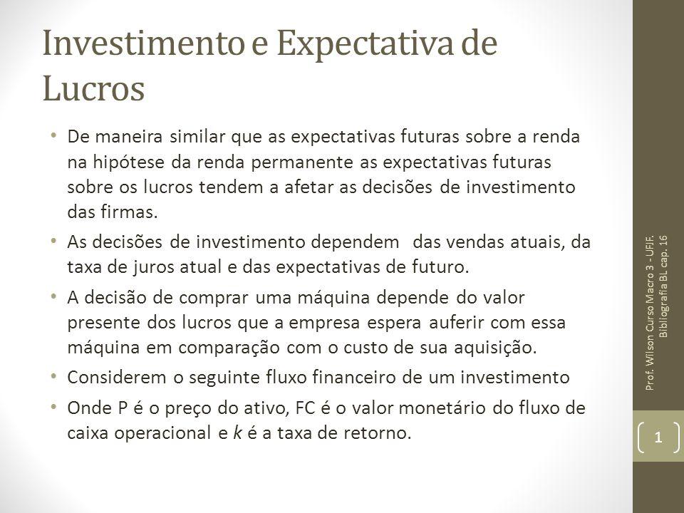 Investimento e Expectativa de Lucros De maneira similar que as expectativas futuras sobre a renda na hipótese da renda permanente as expectativas futu