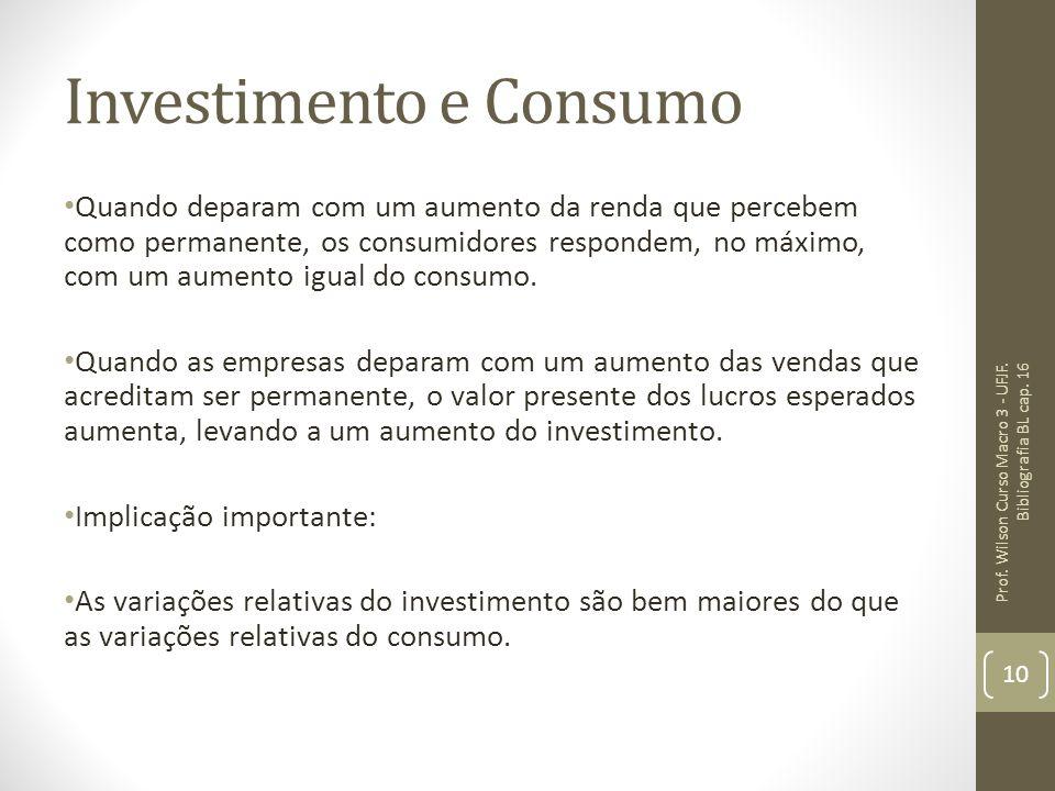 Investimento e Consumo Quando deparam com um aumento da renda que percebem como permanente, os consumidores respondem, no máximo, com um aumento igual