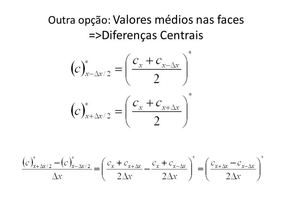 Outra opção: Valores médios nas faces =>Diferenças Centrais