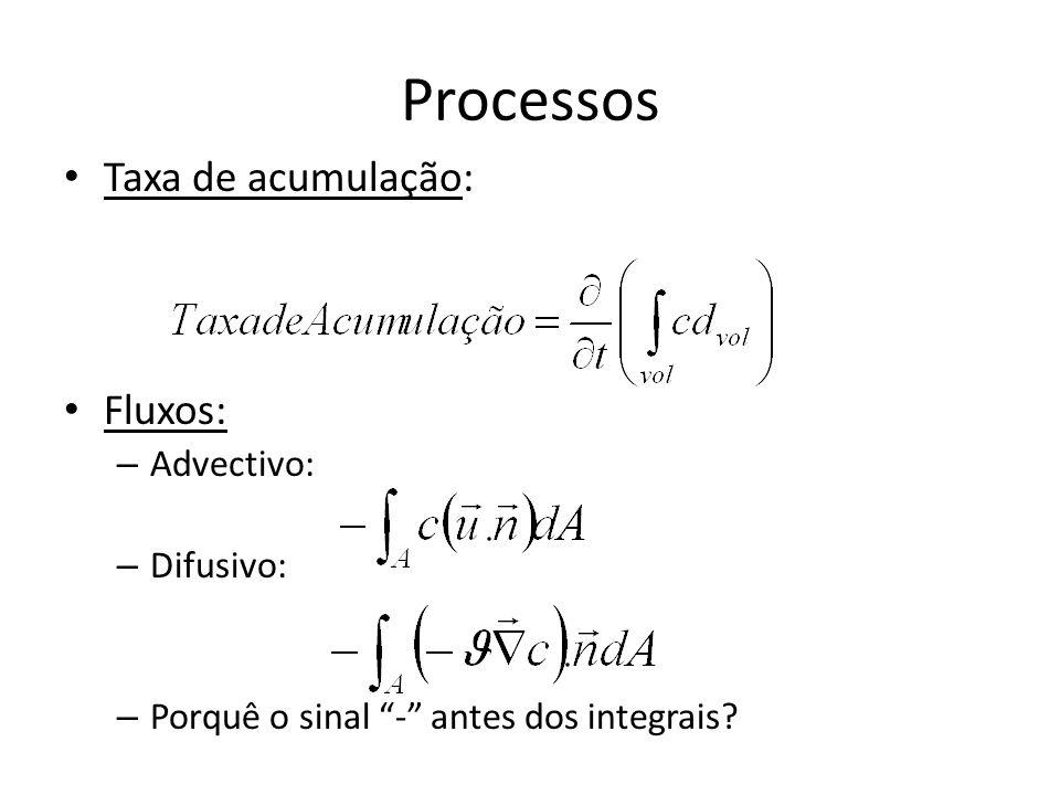 Processos Taxa de acumulação: Fluxos: – Advectivo: – Difusivo: – Porquê o sinal - antes dos integrais?