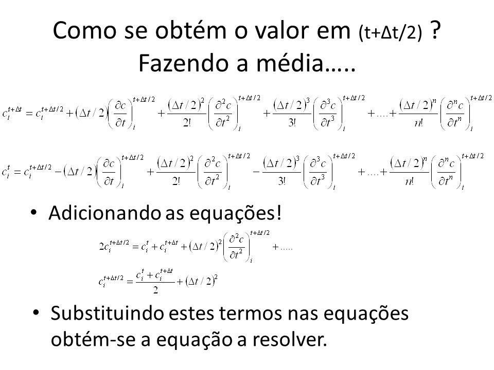 Como se obtém o valor em (t+Δt/2) ? Fazendo a média….. Adicionando as equações! Substituindo estes termos nas equações obtém-se a equação a resolver.
