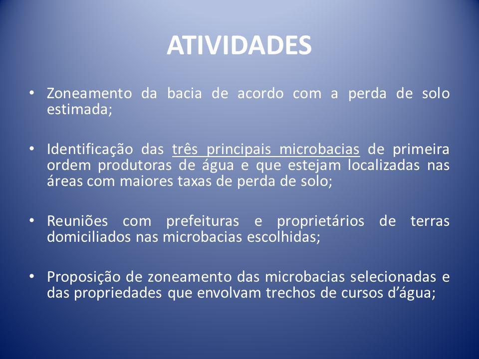 ATIVIDADES Zoneamento da bacia de acordo com a perda de solo estimada; Identificação das três principais microbacias de primeira ordem produtoras de á