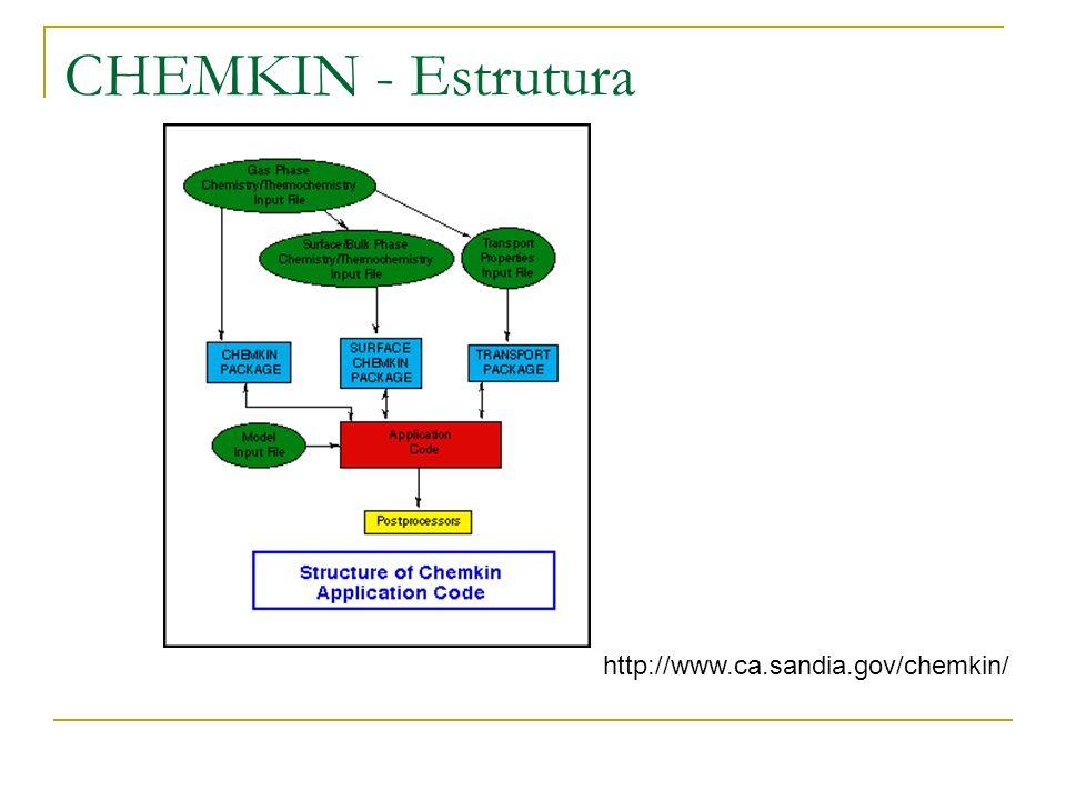 CHEMKIN - Estrutura http://www.ca.sandia.gov/chemkin/