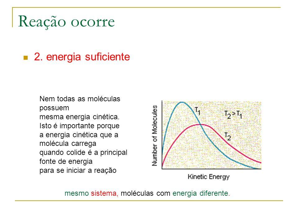 Reação ocorre 2. energia suficiente Nem todas as moléculas possuem mesma energia cinética. Isto é importante porque a energia cinética que a molécula