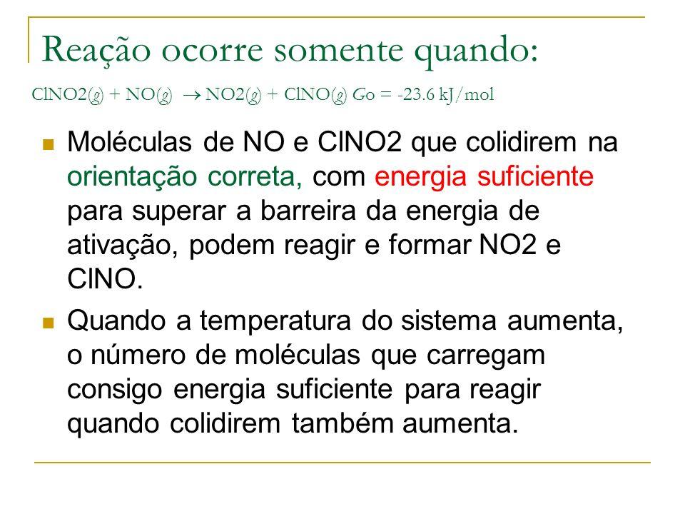ClNO2(g) + NO(g) NO2(g) + ClNO(g) Go = -23.6 kJ/mol Moléculas de NO e ClNO2 que colidirem na orientação correta, com energia suficiente para superar a