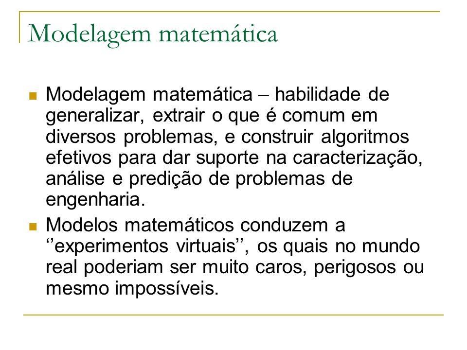 Modelagem matemática Modelagem matemática – habilidade de generalizar, extrair o que é comum em diversos problemas, e construir algoritmos efetivos pa