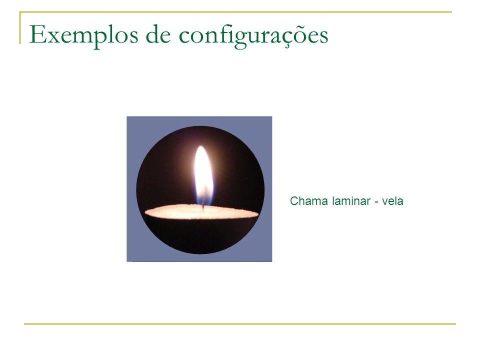 Exemplos de configurações Chama laminar - vela