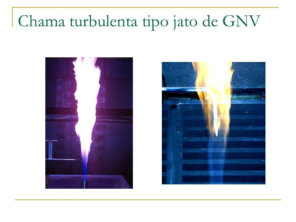 Chama turbulenta tipo jato de GNV